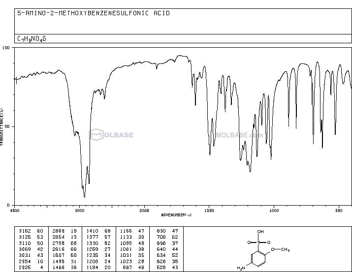 p-Anisidine-2-sulfonic acid NMR spectra analysis, Chemical CAS NO. 6470-17-3 NMR spectral analysis, p-Anisidine-2-sulfonic acid C-NMR spectrum