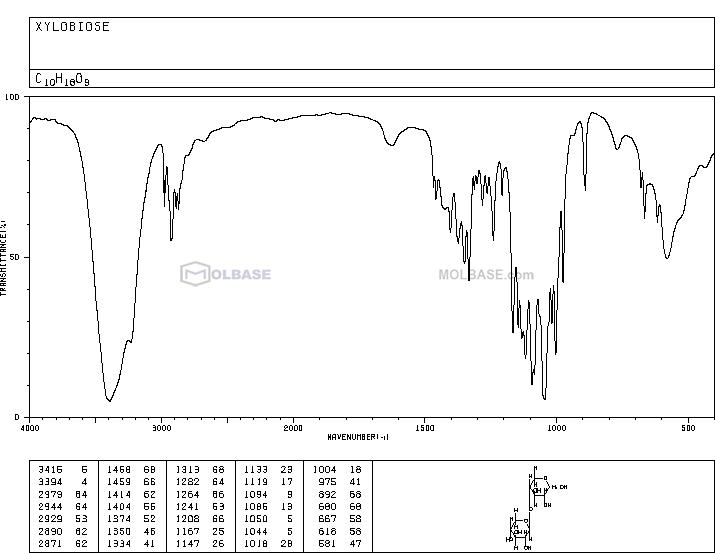 xylobiose NMR spectra analysis, Chemical CAS NO. 6860-47-5 NMR spectral analysis, xylobiose C-NMR spectrum