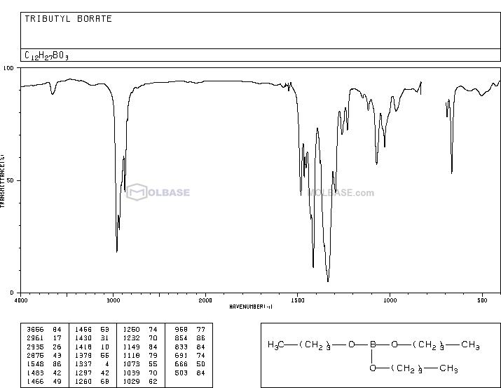 Tributyl borate NMR spectra analysis, Chemical CAS NO. 688-74-4 NMR spectral analysis, Tributyl borate C-NMR spectrum