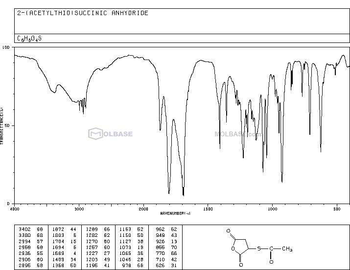 S-(2,5-dioxooxolan-3-yl) ethanethioate NMR spectra analysis, Chemical CAS NO. 6953-60-2 NMR spectral analysis, S-(2,5-dioxooxolan-3-yl) ethanethioate C-NMR spectrum