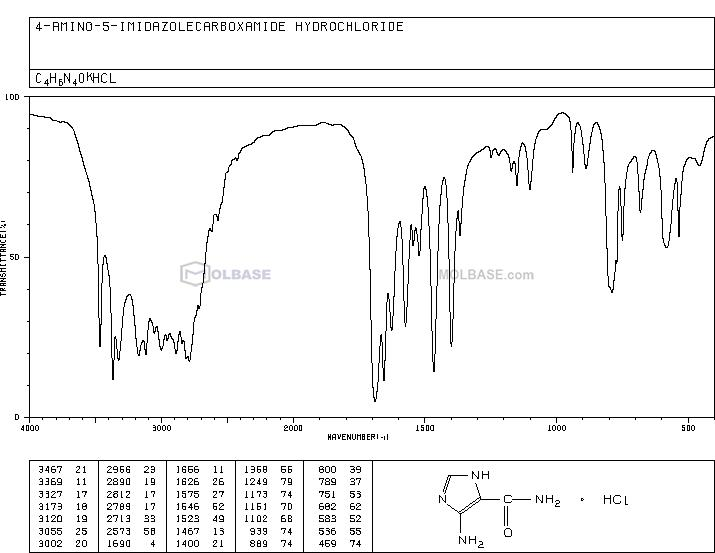 4-Amino-5-imidazolecarboxamide hydrochloride NMR spectra analysis, Chemical CAS NO. 72-40-2 NMR spectral analysis, 4-Amino-5-imidazolecarboxamide hydrochloride C-NMR spectrum