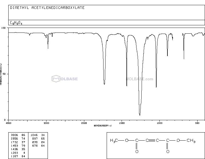 Dimethyl acetylenedicarboxylate NMR spectra analysis, Chemical CAS NO. 762-42-5 NMR spectral analysis, Dimethyl acetylenedicarboxylate C-NMR spectrum