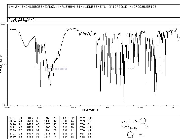 1-[1-[2-[(3-chlorophenyl)methoxy]phenyl]ethenyl]imidazole,hydrochloride NMR spectra analysis, Chemical CAS NO. 77174-66-4 NMR spectral analysis, 1-[1-[2-[(3-chlorophenyl)methoxy]phenyl]ethenyl]imidazole,hydrochloride C-NMR spectrum