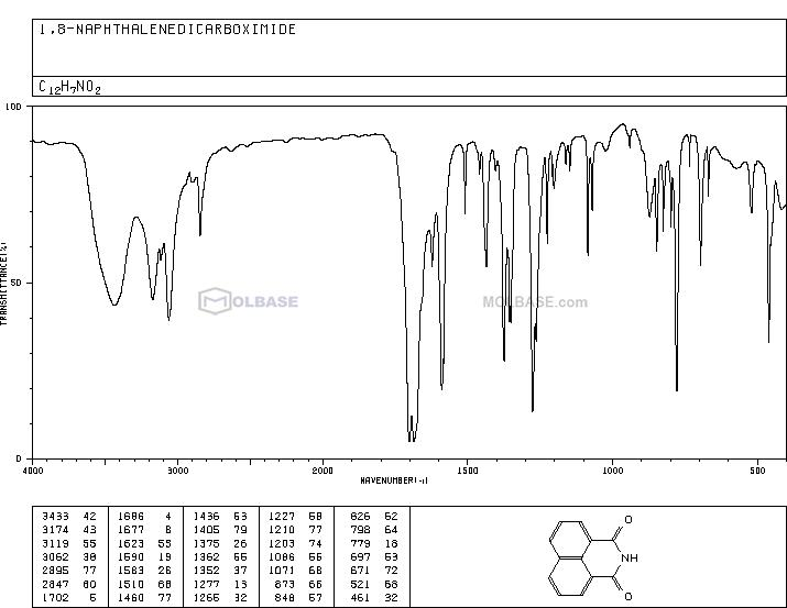 1,8-Naphthalimide NMR spectra analysis, Chemical CAS NO. 81-83-4 NMR spectral analysis, 1,8-Naphthalimide C-NMR spectrum