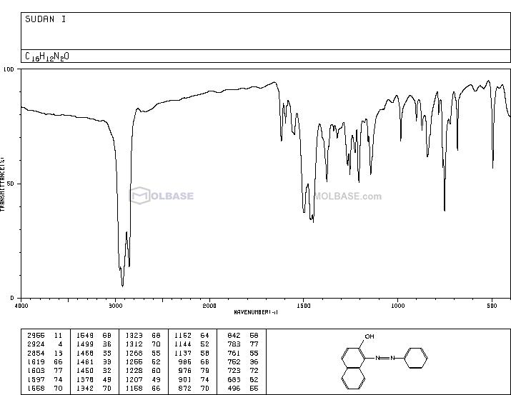 Sudan I NMR spectra analysis, Chemical CAS NO. 842-07-9 NMR spectral analysis, Sudan I C-NMR spectrum