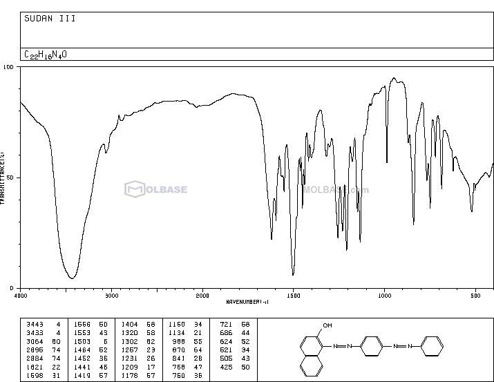 Solvent Red 23 NMR spectra analysis, Chemical CAS NO. 85-86-9 NMR spectral analysis, Solvent Red 23 C-NMR spectrum
