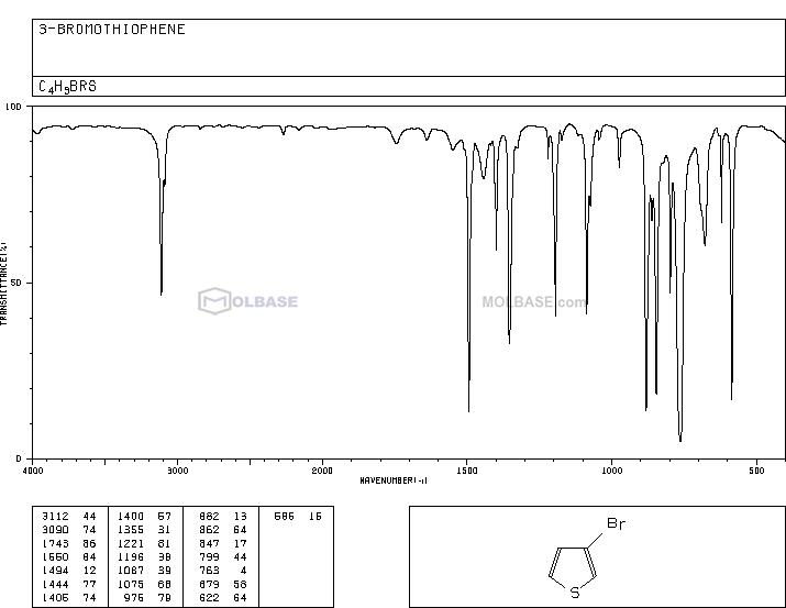 3-Bromothiophene NMR spectra analysis, Chemical CAS NO. 872-31-1 NMR spectral analysis, 3-Bromothiophene C-NMR spectrum