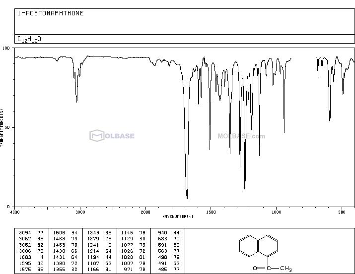 1'-Acetonaphthone NMR spectra analysis, Chemical CAS NO. 941-98-0 NMR spectral analysis, 1'-Acetonaphthone C-NMR spectrum