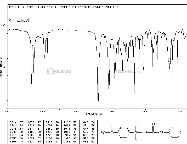 acetohexamide NMR spectra analysis, Chemical CAS NO. 968-81-0 NMR spectral analysis, acetohexamide C-NMR spectrum