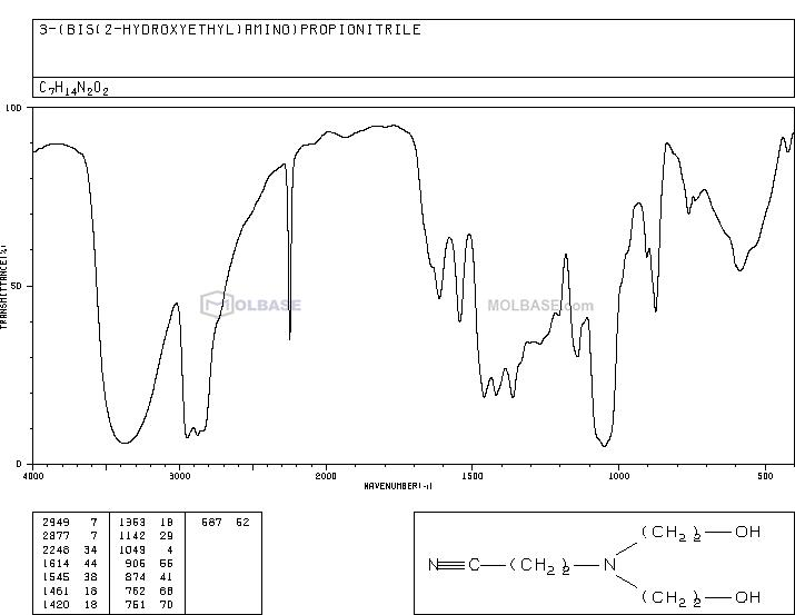 3-[bis(2-hydroxyethyl)amino]propanenitrile NMR spectra analysis, Chemical CAS NO. 17209-72-2 NMR spectral analysis, 3-[bis(2-hydroxyethyl)amino]propanenitrile C-NMR spectrum