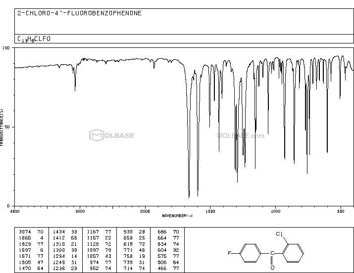 (2-chlorophenyl)-(4-fluorophenyl)methanone NMR spectra analysis, Chemical CAS NO. 1806-23-1 NMR spectral analysis, (2-chlorophenyl)-(4-fluorophenyl)methanone C-NMR spectrum
