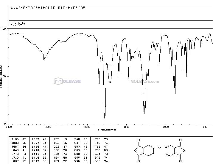 Bis-(3-phthalyl anhydride) ether NMR spectra analysis, Chemical CAS NO. 1823-59-2 NMR spectral analysis, Bis-(3-phthalyl anhydride) ether C-NMR spectrum
