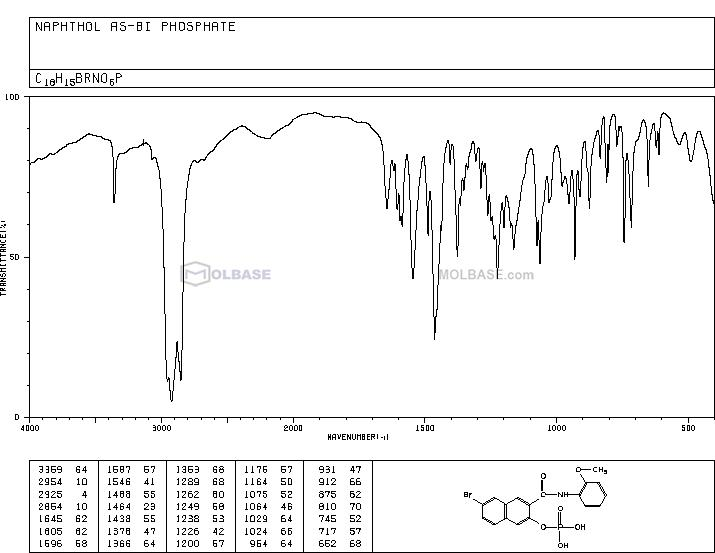 NAPHTHOL AS-BI PHOSPHATE NMR spectra analysis, Chemical CAS NO. 1919-91-1 NMR spectral analysis, NAPHTHOL AS-BI PHOSPHATE C-NMR spectrum