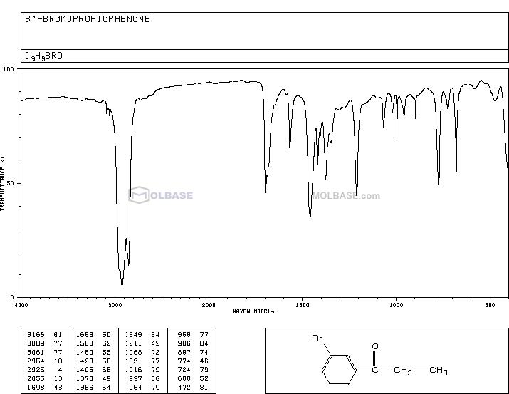 1-(3-bromophenyl)propan-1-one NMR spectra analysis, Chemical CAS NO. 19829-31-3 NMR spectral analysis, 1-(3-bromophenyl)propan-1-one C-NMR spectrum