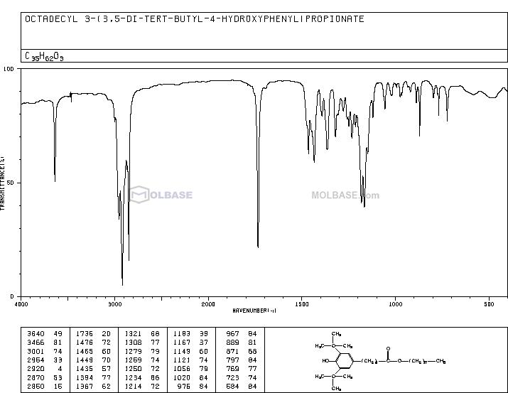 n-octadecyl (3-[3,5-di-tert-butyl-4-hydroxyphenyl]propionate) NMR spectra analysis, Chemical CAS NO. 2082-79-3 NMR spectral analysis, n-octadecyl (3-[3,5-di-tert-butyl-4-hydroxyphenyl]propionate) C-NMR spectrum