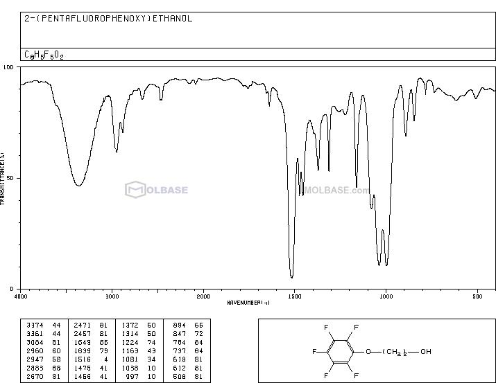 2-(2,3,4,5,6-pentafluorophenoxy)ethanol NMR spectra analysis, Chemical CAS NO. 2192-55-4 NMR spectral analysis, 2-(2,3,4,5,6-pentafluorophenoxy)ethanol C-NMR spectrum