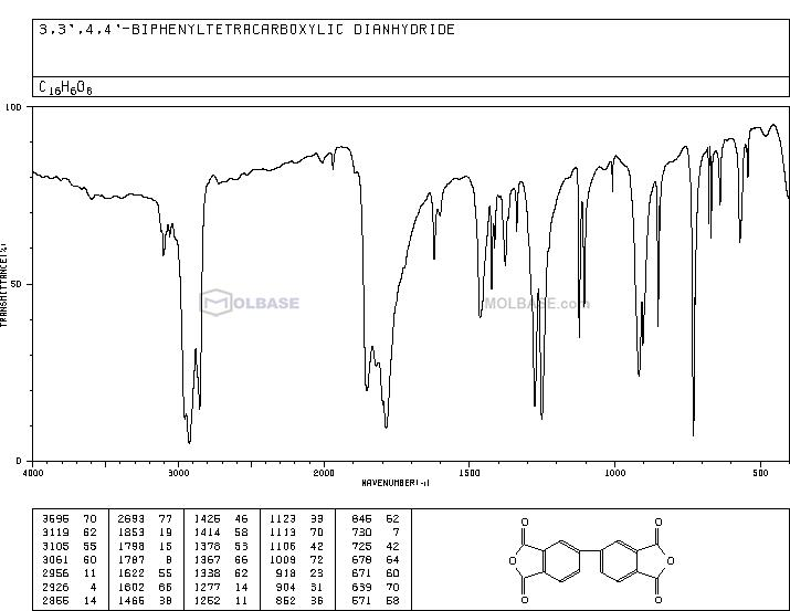 3,3',4,4'-Biphenyltetracarboxylic dianhydride NMR spectra analysis, Chemical CAS NO. 2420-87-3 NMR spectral analysis, 3,3',4,4'-Biphenyltetracarboxylic dianhydride C-NMR spectrum