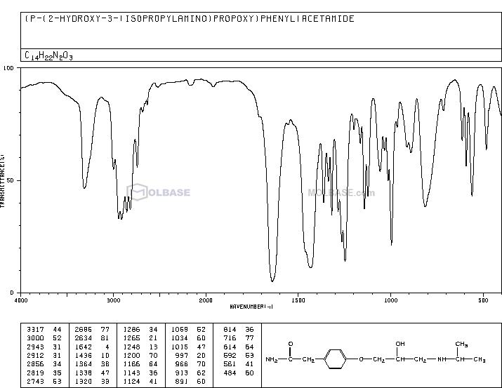 atenolol NMR spectra analysis, Chemical CAS NO. 29122-68-7 NMR spectral analysis, atenolol C-NMR spectrum
