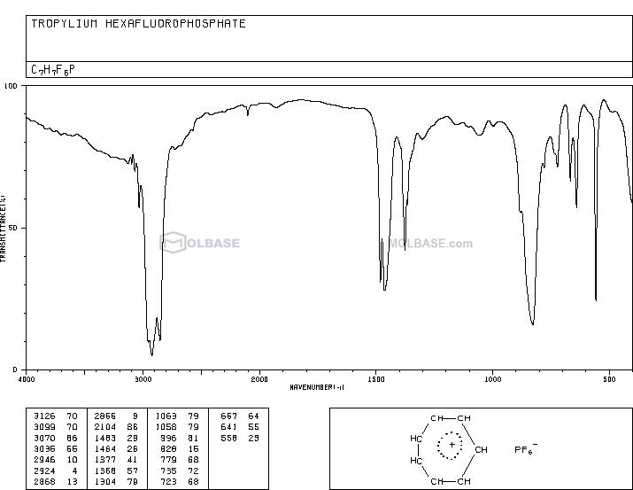 cyclohepta-1,3,5-triene,hexafluorophosphate NMR spectra analysis, Chemical CAS NO. 29663-54-5 NMR spectral analysis, cyclohepta-1,3,5-triene,hexafluorophosphate C-NMR spectrum