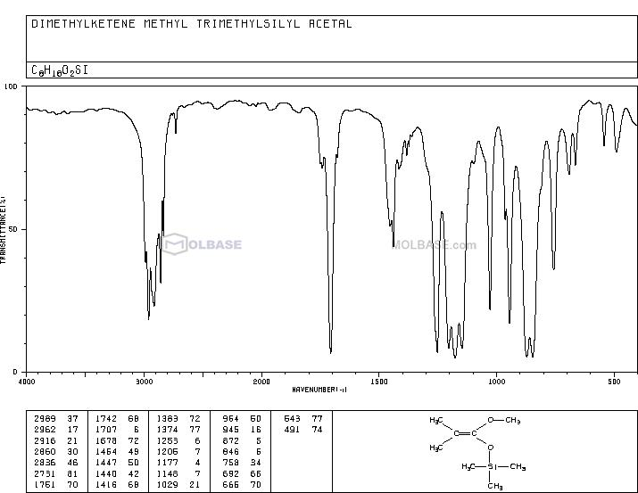 (1-methoxy-2-methylprop-1-enoxy)-trimethylsilane NMR spectra analysis, Chemical CAS NO. 31469-15-5 NMR spectral analysis, (1-methoxy-2-methylprop-1-enoxy)-trimethylsilane C-NMR spectrum