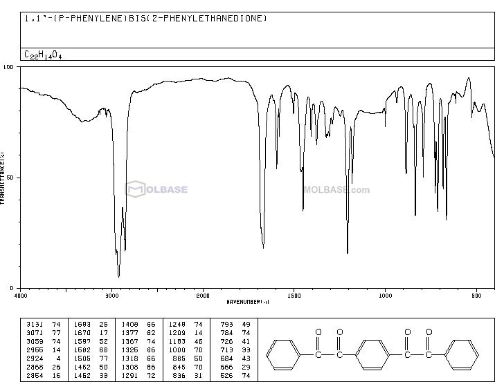 1-[4-(2-Oxo-2-phenylacetyl)phenyl]-2-phenylethane-1,2-dione NMR spectra analysis, Chemical CAS NO. 3363-97-1 NMR spectral analysis, 1-[4-(2-Oxo-2-phenylacetyl)phenyl]-2-phenylethane-1,2-dione C-NMR spectrum