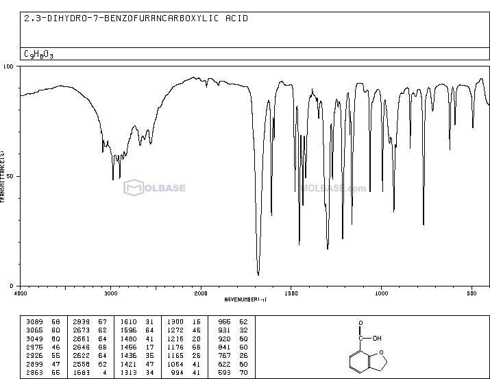 2,3-dihydro-1-benzofuran-7-carboxylic acid NMR spectra analysis, Chemical CAS NO. 35700-40-4 NMR spectral analysis, 2,3-dihydro-1-benzofuran-7-carboxylic acid C-NMR spectrum