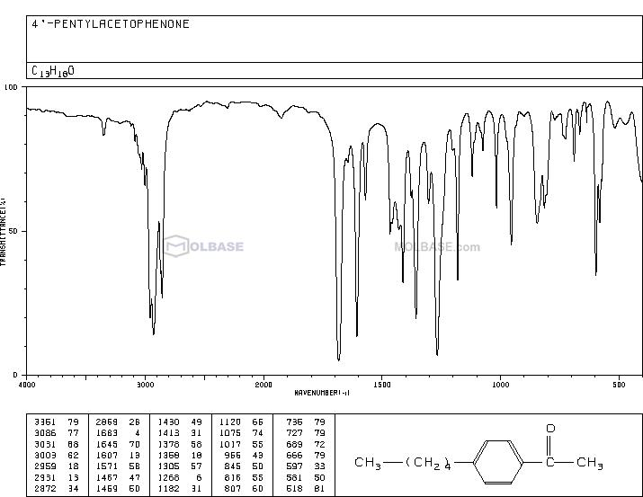 4'-Pentylacetophenone NMR spectra analysis, Chemical CAS NO. 37593-02-5 NMR spectral analysis, 4'-Pentylacetophenone C-NMR spectrum