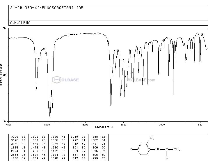 2'-CHLORO-4'-FLUOROACETANILIDE NMR spectra analysis, Chemical CAS NO. 399-35-9 NMR spectral analysis, 2'-CHLORO-4'-FLUOROACETANILIDE C-NMR spectrum