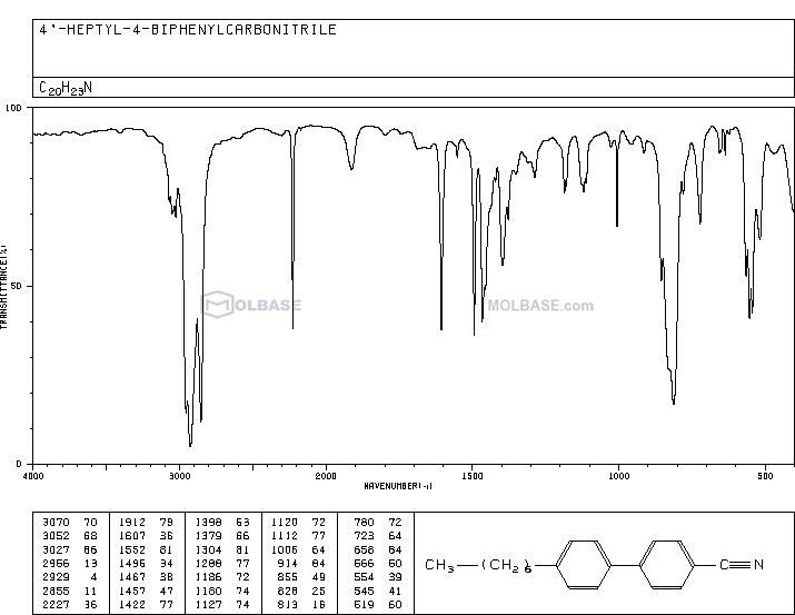 4'-Heptyl-4-biphenylcarbonitrile NMR spectra analysis, Chemical CAS NO. 41122-71-8 NMR spectral analysis, 4'-Heptyl-4-biphenylcarbonitrile C-NMR spectrum