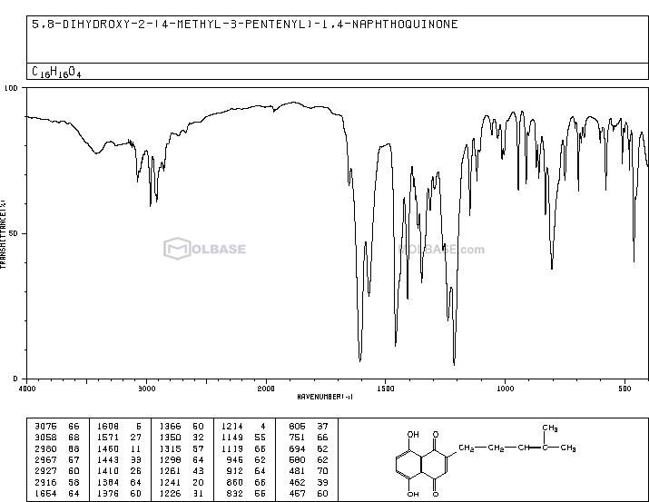 5,8-dihydroxy-2-(4-methylpent-3-enyl)naphthalene-1,4-dione NMR spectra analysis, Chemical CAS NO. 43043-74-9 NMR spectral analysis, 5,8-dihydroxy-2-(4-methylpent-3-enyl)naphthalene-1,4-dione C-NMR spectrum