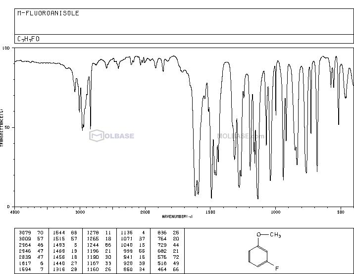 3-Fluoroanisole NMR spectra analysis, Chemical CAS NO. 456-49-5 NMR spectral analysis, 3-Fluoroanisole C-NMR spectrum