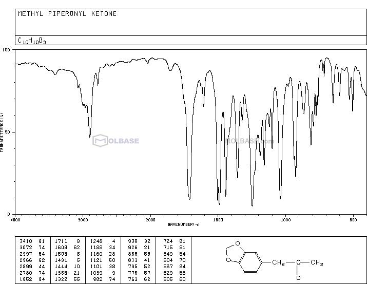 1-(1,3-benzodioxol-5-yl)propan-2-one NMR spectra analysis, Chemical CAS NO. 4676-39-5 NMR spectral analysis, 1-(1,3-benzodioxol-5-yl)propan-2-one C-NMR spectrum