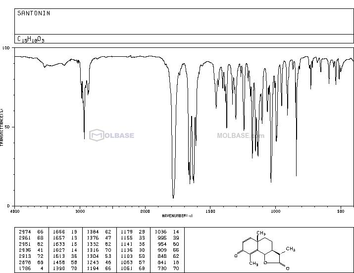 α-santonin NMR spectra analysis, Chemical CAS NO. 481-06-1 NMR spectral analysis, α-santonin C-NMR spectrum
