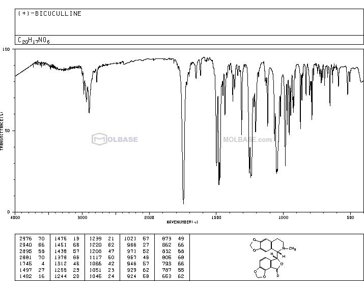 bicuculline NMR spectra analysis, Chemical CAS NO. 485-49-4 NMR spectral analysis, bicuculline C-NMR spectrum