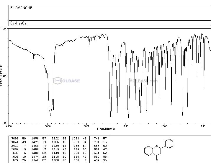 flavanone NMR spectra analysis, Chemical CAS NO. 487-26-3 NMR spectral analysis, flavanone C-NMR spectrum