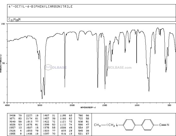 4'-Octyl[1,1'-biphenyl]-4-carbonitrile NMR spectra analysis, Chemical CAS NO. 52709-84-9 NMR spectral analysis, 4'-Octyl[1,1'-biphenyl]-4-carbonitrile C-NMR spectrum