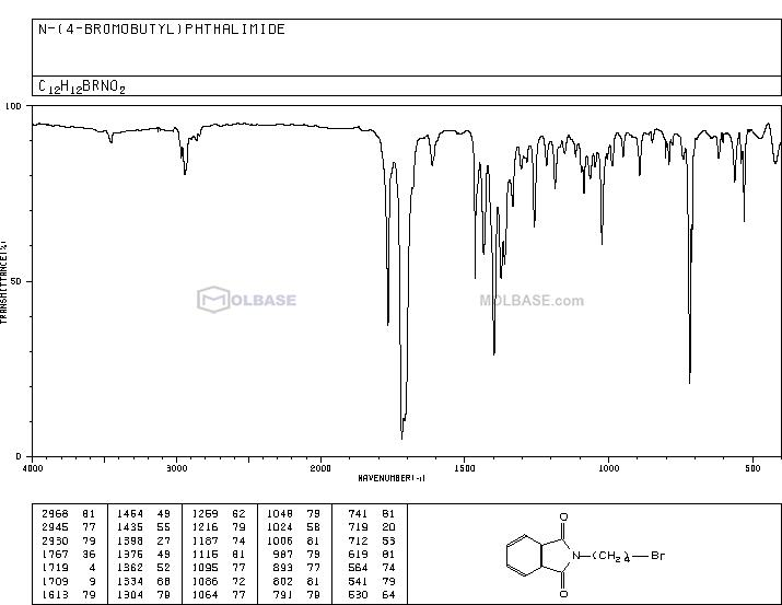N-(4-Bromobutyl)phthalimide NMR spectra analysis, Chemical CAS NO. 5394-18-3 NMR spectral analysis, N-(4-Bromobutyl)phthalimide C-NMR spectrum