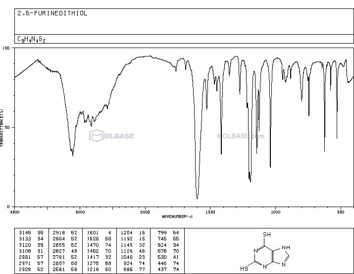 2,6-Dithiopurine NMR spectra analysis, Chemical CAS NO. 5437-25-2 NMR spectral analysis, 2,6-Dithiopurine C-NMR spectrum