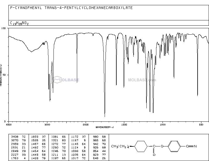 4-Cyanophenyl trans-4-n-pentylcyclohexanecarboxylate NMR spectra analysis, Chemical CAS NO. 62439-35-4 NMR spectral analysis, 4-Cyanophenyl trans-4-n-pentylcyclohexanecarboxylate C-NMR spectrum