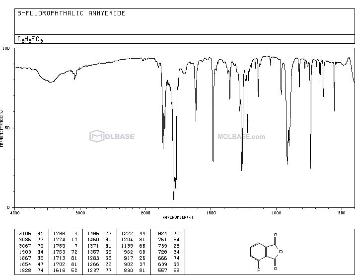 3-Fluorophthalic anhydride NMR spectra analysis, Chemical CAS NO. 652-39-1 NMR spectral analysis, 3-Fluorophthalic anhydride C-NMR spectrum