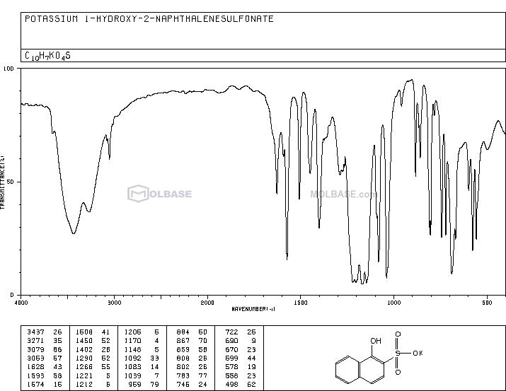 1-NAPHTHOL-2-SULFONIC ACID POTASSIUM SALT NMR spectra analysis, Chemical CAS NO. 832-49-5 NMR spectral analysis, 1-NAPHTHOL-2-SULFONIC ACID POTASSIUM SALT C-NMR spectrum