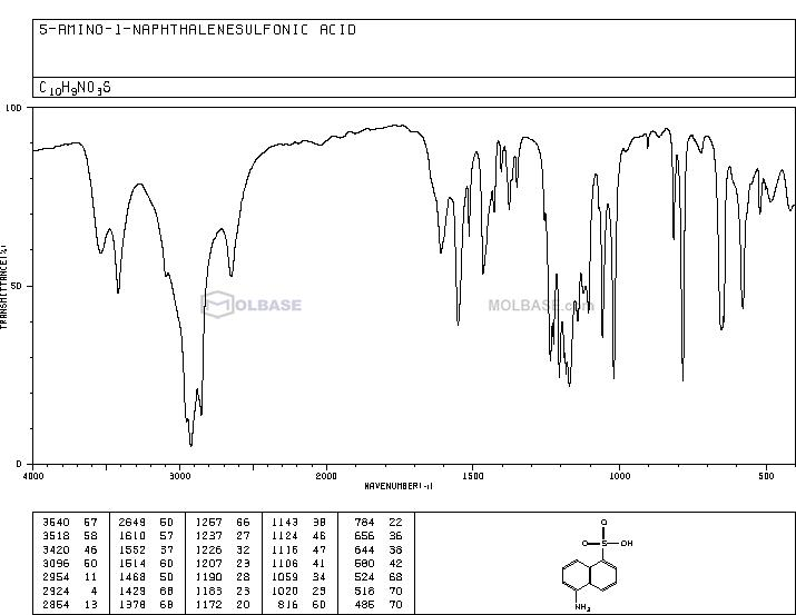 5-Aminonaphthalene-1-sulfonic acid NMR spectra analysis, Chemical CAS NO. 84-89-9 NMR spectral analysis, 5-Aminonaphthalene-1-sulfonic acid C-NMR spectrum