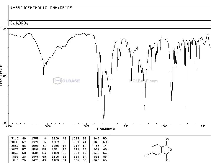 4-Bromophthalic anhydride NMR spectra analysis, Chemical CAS NO. 86-90-8 NMR spectral analysis, 4-Bromophthalic anhydride C-NMR spectrum
