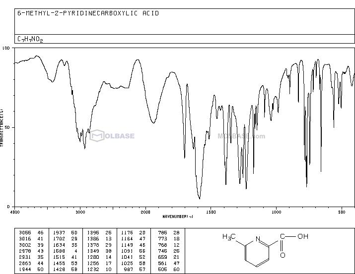 6-Methyl-2-pyridinecarboxylic Acid NMR spectra analysis, Chemical CAS NO. 934-60-1 NMR spectral analysis, 6-Methyl-2-pyridinecarboxylic Acid C-NMR spectrum