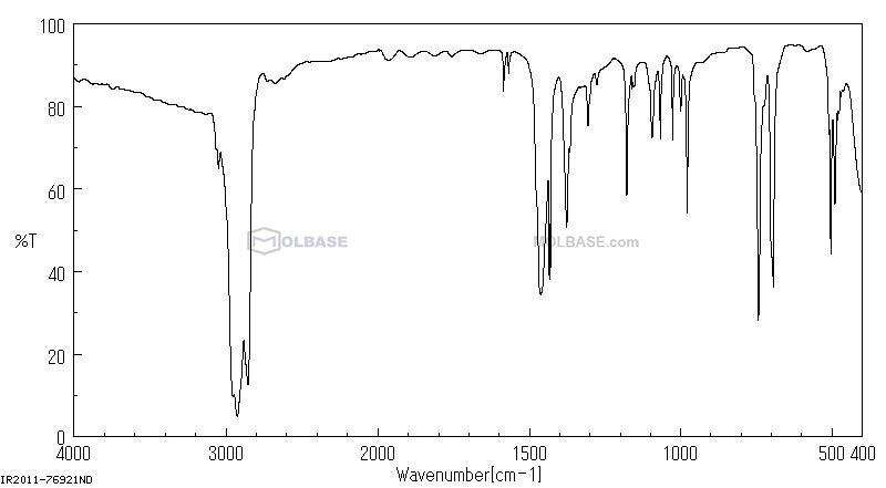 TRANS-1,2-BIS(DIPHENYLPHOSPHINO)ETHYLENE NMR spectra analysis, Chemical CAS NO. 983-81-3 NMR spectral analysis, TRANS-1,2-BIS(DIPHENYLPHOSPHINO)ETHYLENE C-NMR spectrum