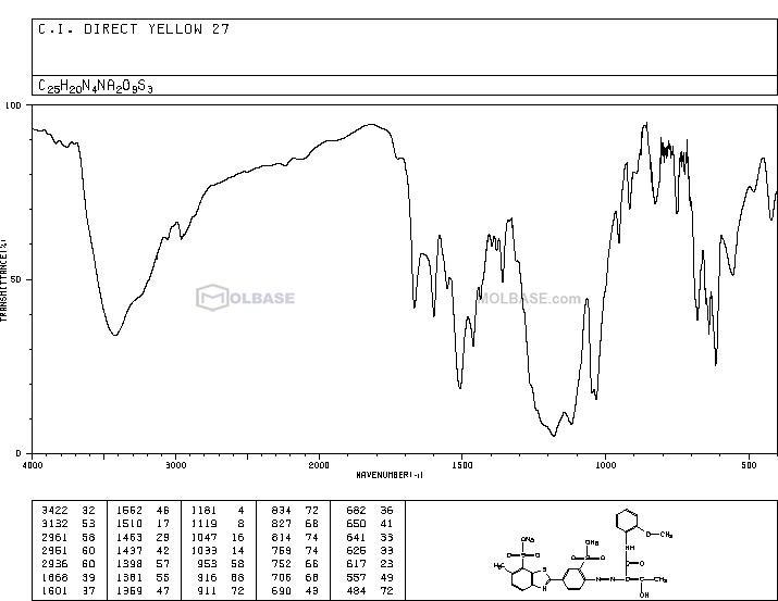 DIRECT YELLOW 27 NMR spectra analysis, Chemical CAS NO. 10190-68-8 NMR spectral analysis, DIRECT YELLOW 27 C-NMR spectrum