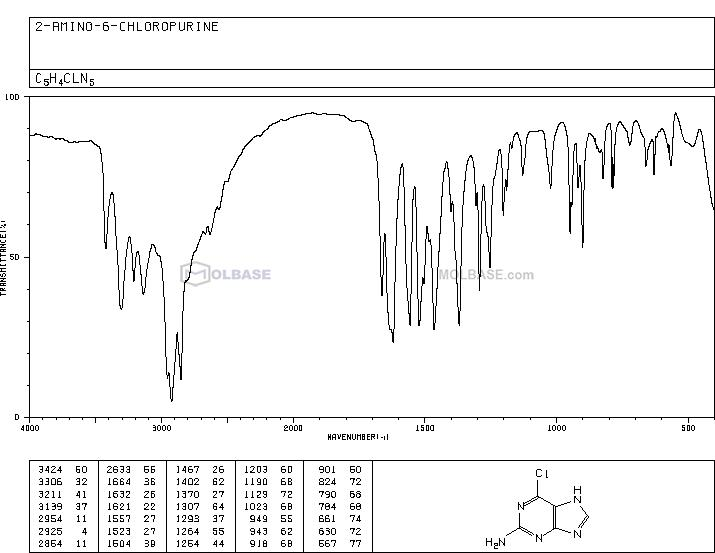 6-chloroguanine NMR spectra analysis, Chemical CAS NO. 10310-21-1 NMR spectral analysis, 6-chloroguanine C-NMR spectrum