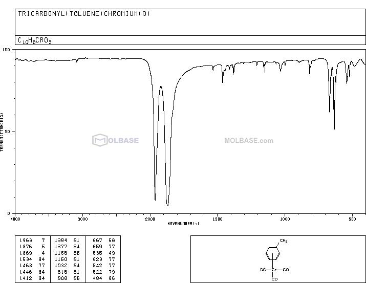 carbon monoxide,chromium,toluene NMR spectra analysis, Chemical CAS NO. 12083-24-8 NMR spectral analysis, carbon monoxide,chromium,toluene C-NMR spectrum