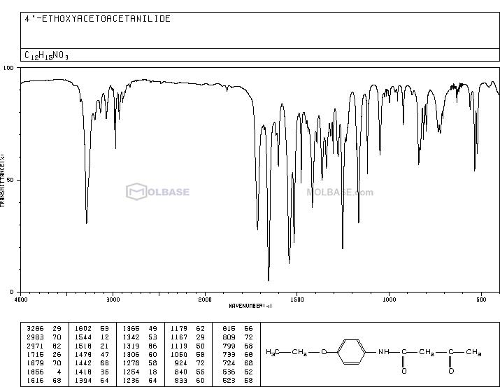 Acetoacet-p-phenetidide NMR spectra analysis, Chemical CAS NO. 122-82-7 NMR spectral analysis, Acetoacet-p-phenetidide C-NMR spectrum