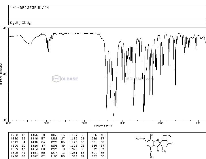 griseofulvin NMR spectra analysis, Chemical CAS NO. 126-07-8 NMR spectral analysis, griseofulvin C-NMR spectrum
